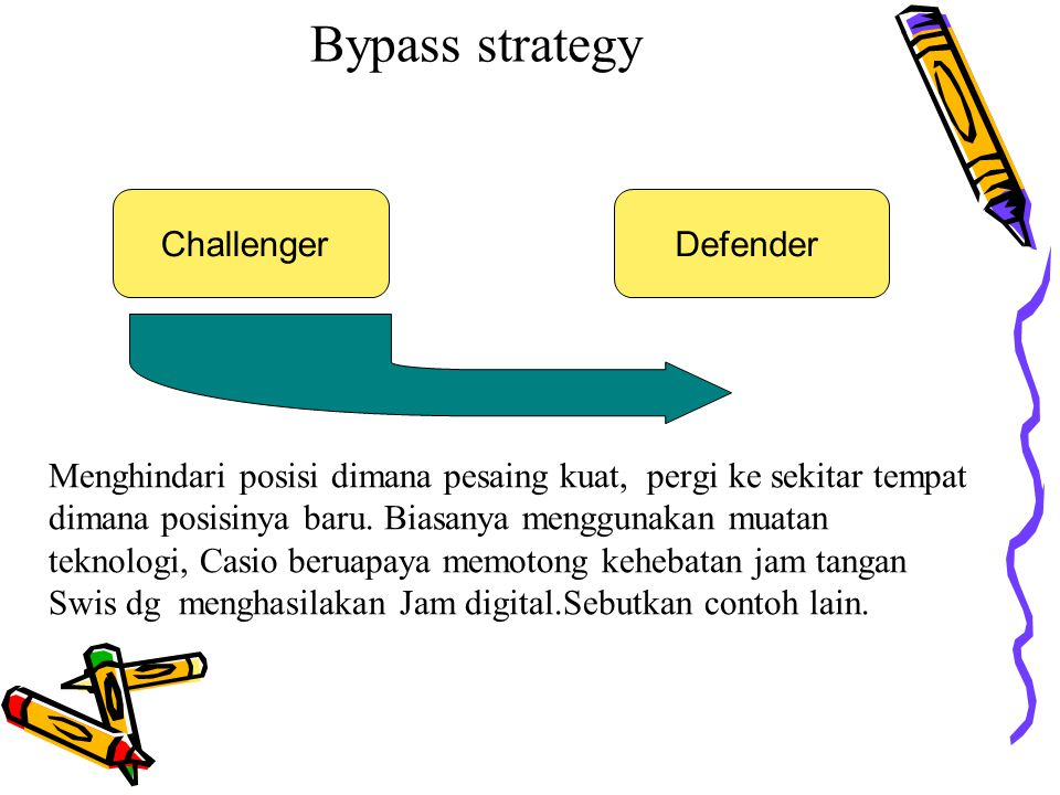 Bypass strategy Challenger Defender