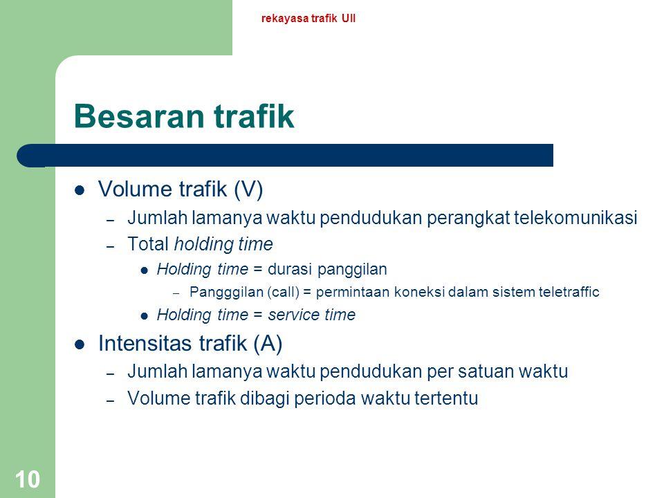 Besaran trafik Volume trafik (V) Intensitas trafik (A)