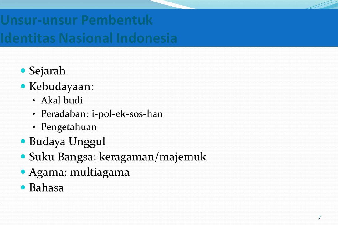 Unsur-unsur Pembentuk Identitas Nasional Indonesia