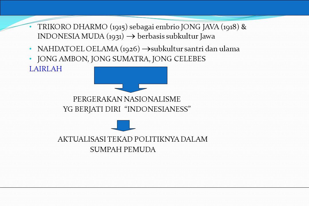TRIKORO DHARMO (1915) sebagai embrio JONG JAVA (1918) & INDONESIA MUDA (1931)  berbasis subkultur Jawa