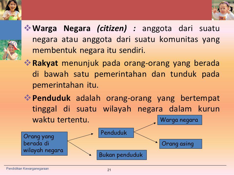 Warga Negara (citizen) : anggota dari suatu negara atau anggota dari suatu komunitas yang membentuk negara itu sendiri.