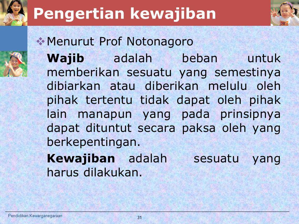 Pengertian kewajiban Menurut Prof Notonagoro