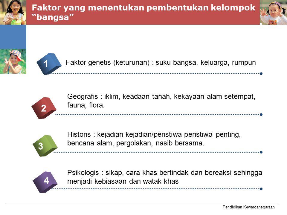 Faktor yang menentukan pembentukan kelompok bangsa