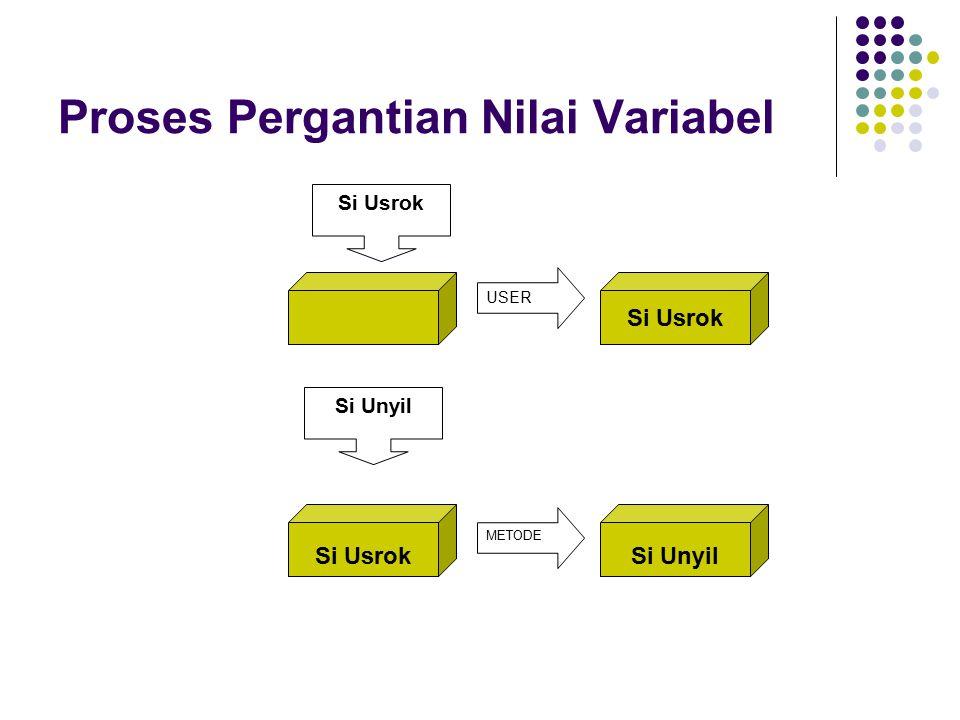 Proses Pergantian Nilai Variabel