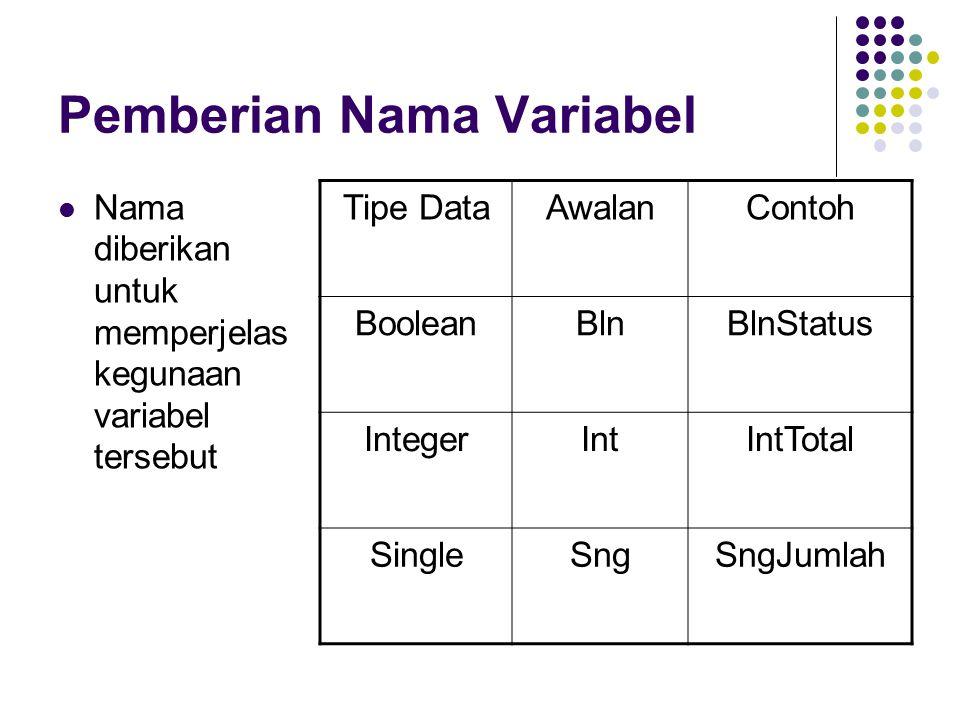Pemberian Nama Variabel