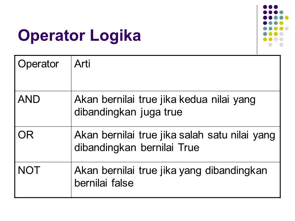 Operator Logika Operator Arti AND