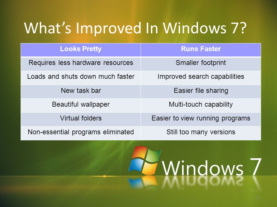 What's Improved In Windows 7