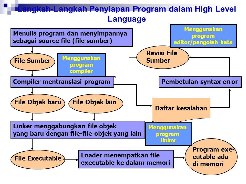 Langkah-Langkah Penyiapan Program dalam High Level Language
