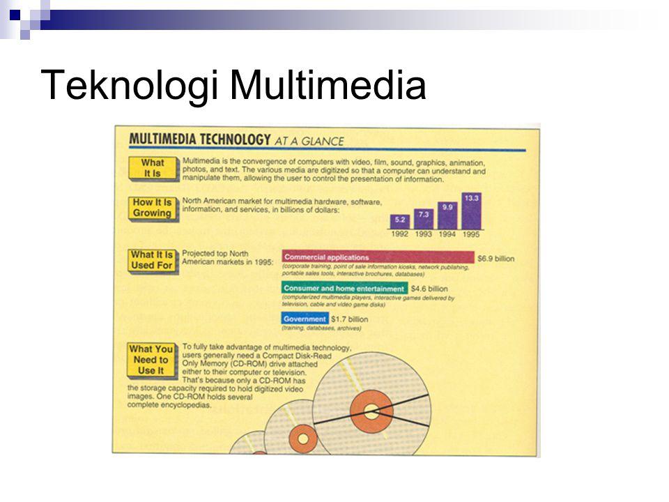 Teknologi Multimedia