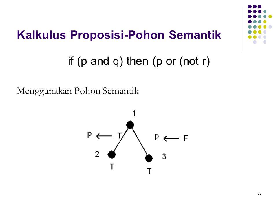Kalkulus Proposisi-Pohon Semantik
