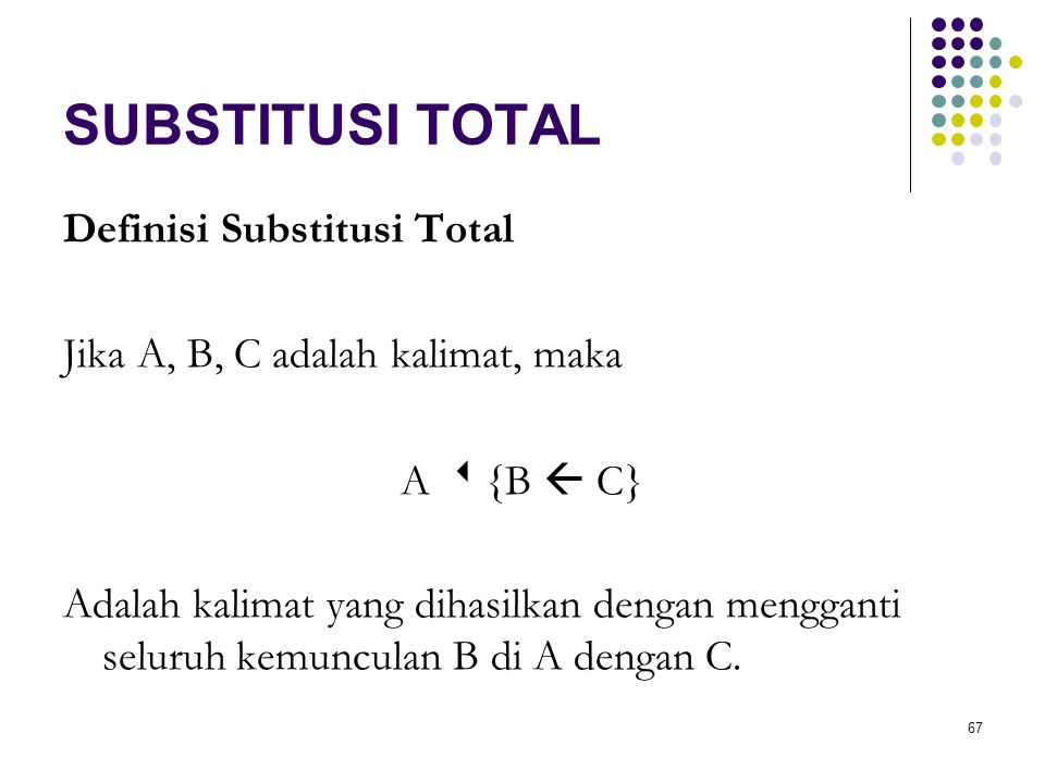 SUBSTITUSI TOTAL Definisi Substitusi Total