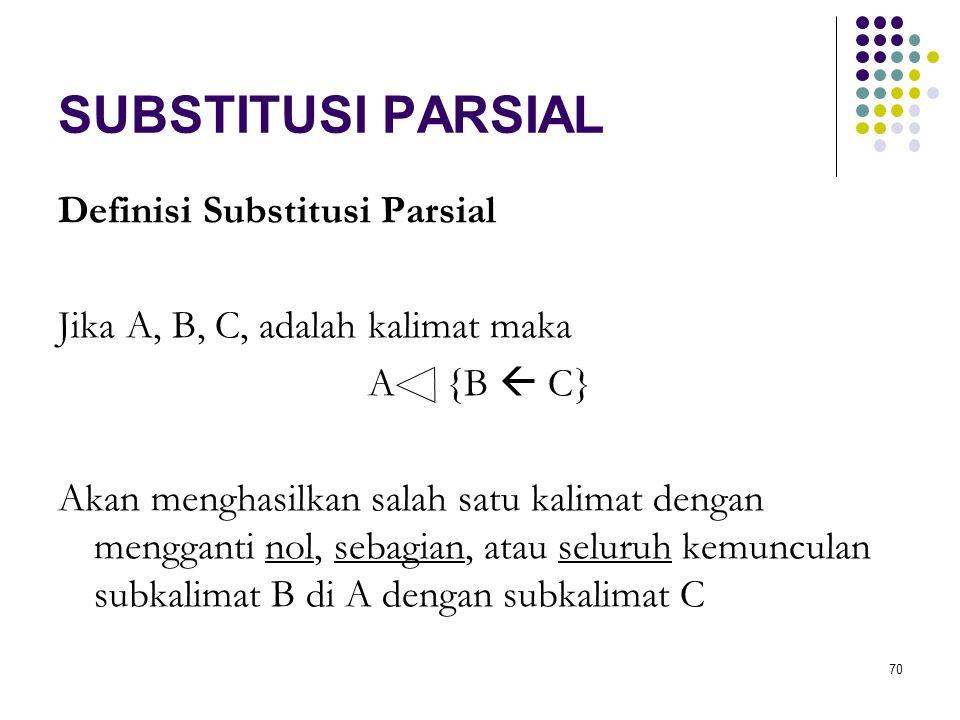 SUBSTITUSI PARSIAL Definisi Substitusi Parsial