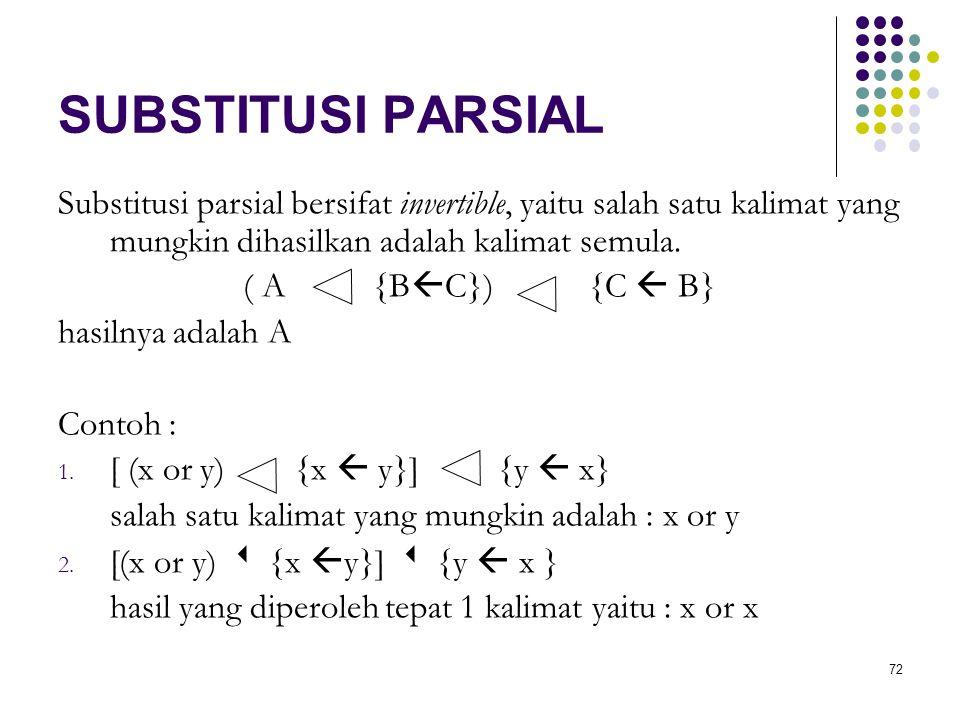 SUBSTITUSI PARSIAL Substitusi parsial bersifat invertible, yaitu salah satu kalimat yang mungkin dihasilkan adalah kalimat semula.