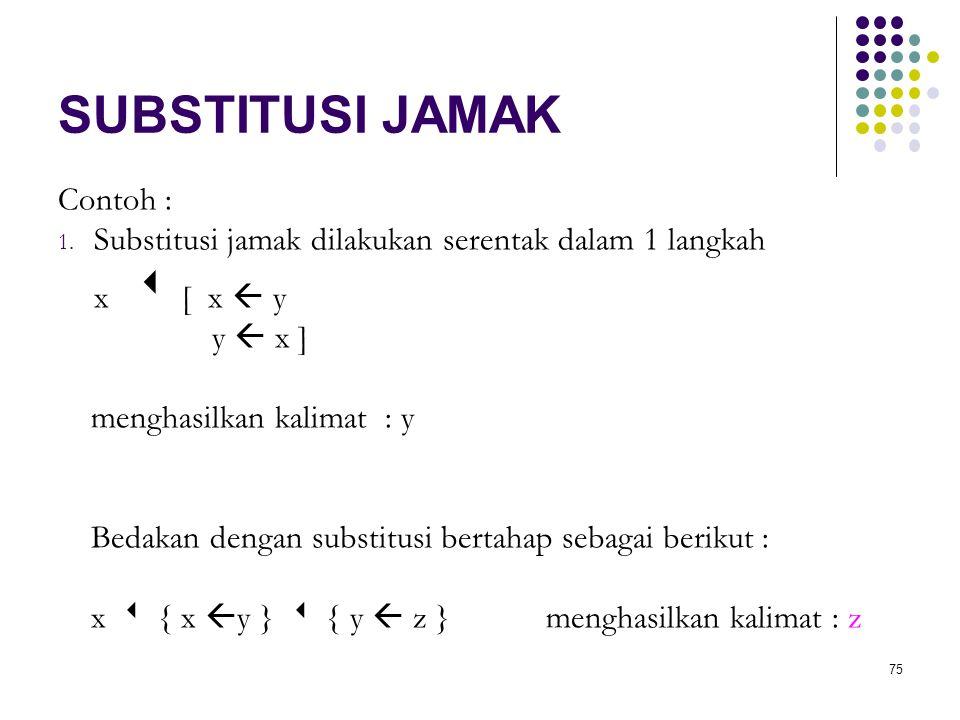SUBSTITUSI JAMAK Contoh :