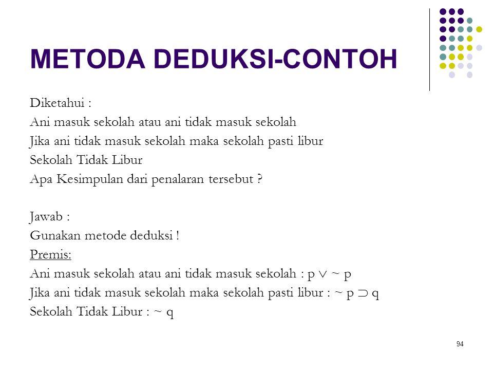 METODA DEDUKSI-CONTOH