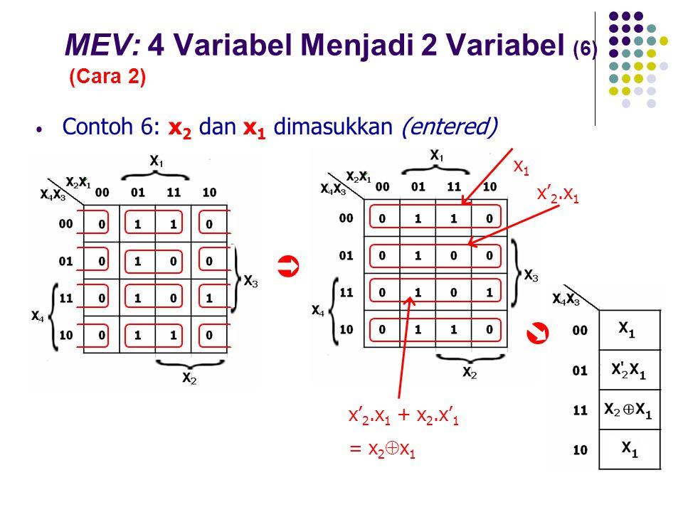 MEV: 4 Variabel Menjadi 2 Variabel (6) (Cara 2)
