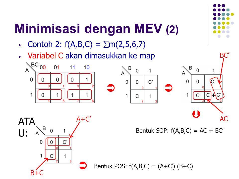 Minimisasi dengan MEV (2)