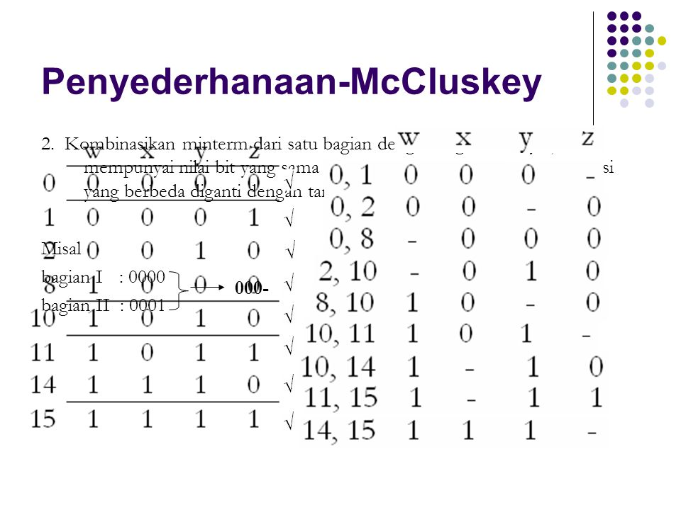 Penyederhanaan-McCluskey