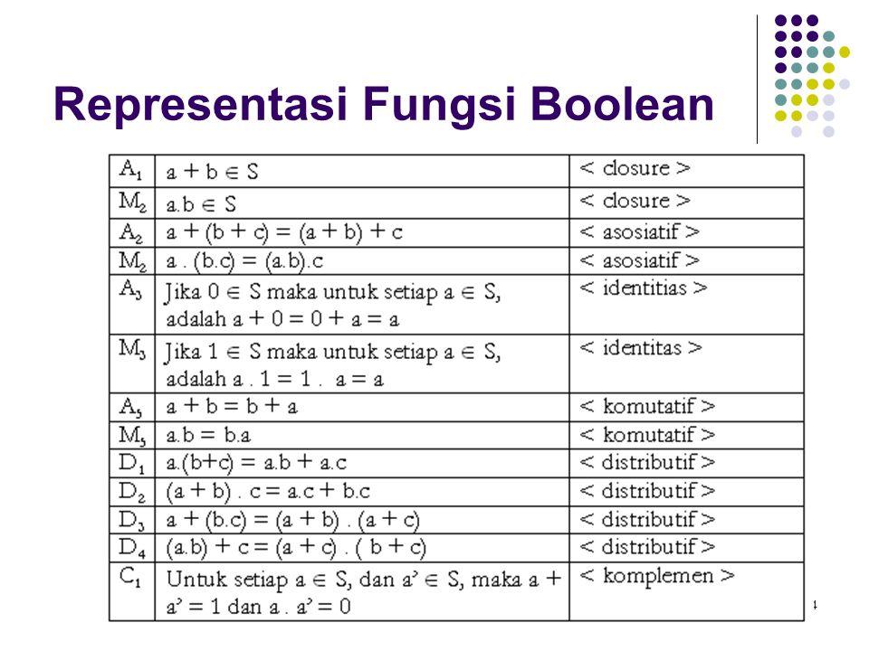 Representasi Fungsi Boolean