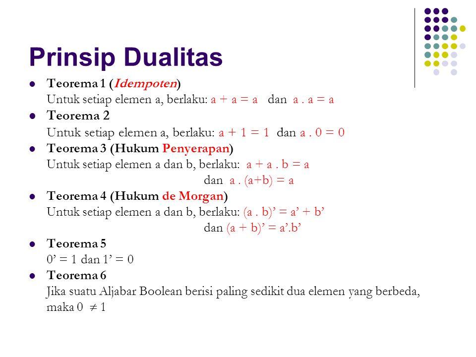 Prinsip Dualitas Teorema 2