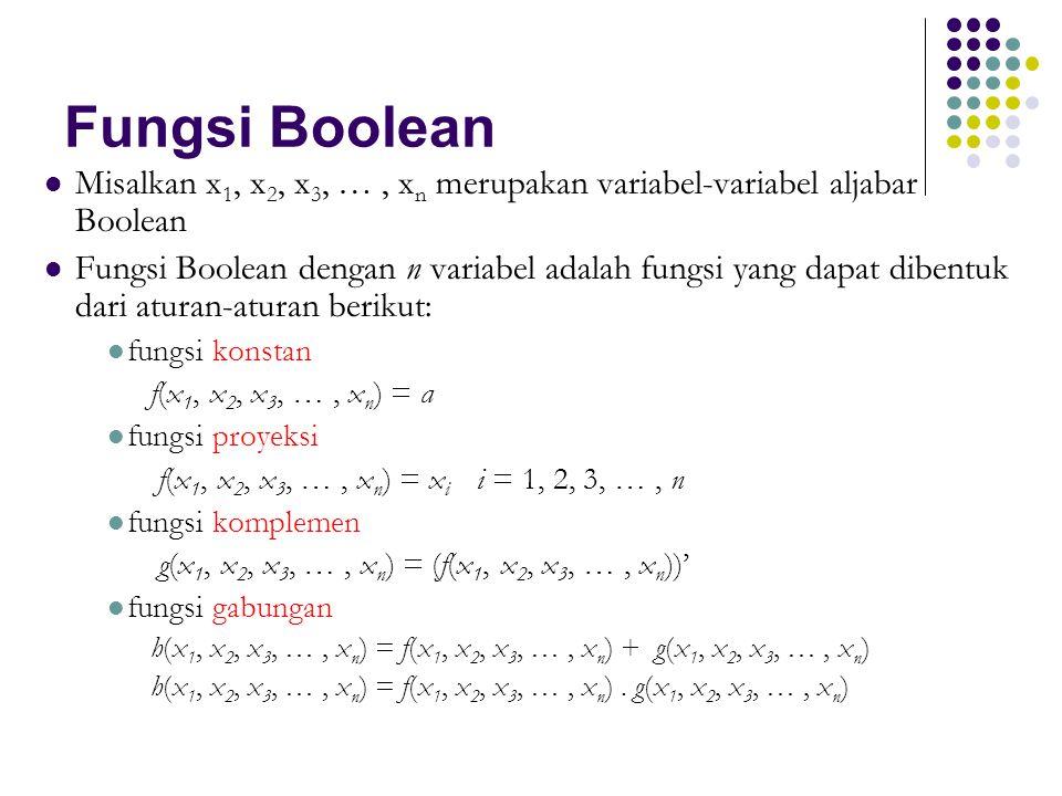 Fungsi Boolean Misalkan x1, x2, x3, … , xn merupakan variabel-variabel aljabar Boolean.