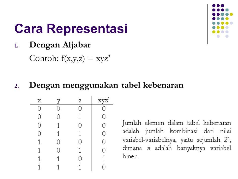 Cara Representasi Dengan Aljabar Contoh: f(x,y,z) = xyz'