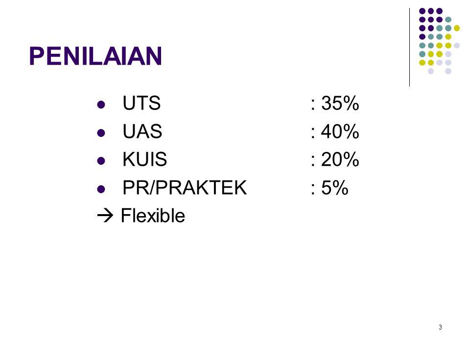 PENILAIAN UTS : 35% UAS : 40% KUIS : 20% PR/PRAKTEK : 5%  Flexible