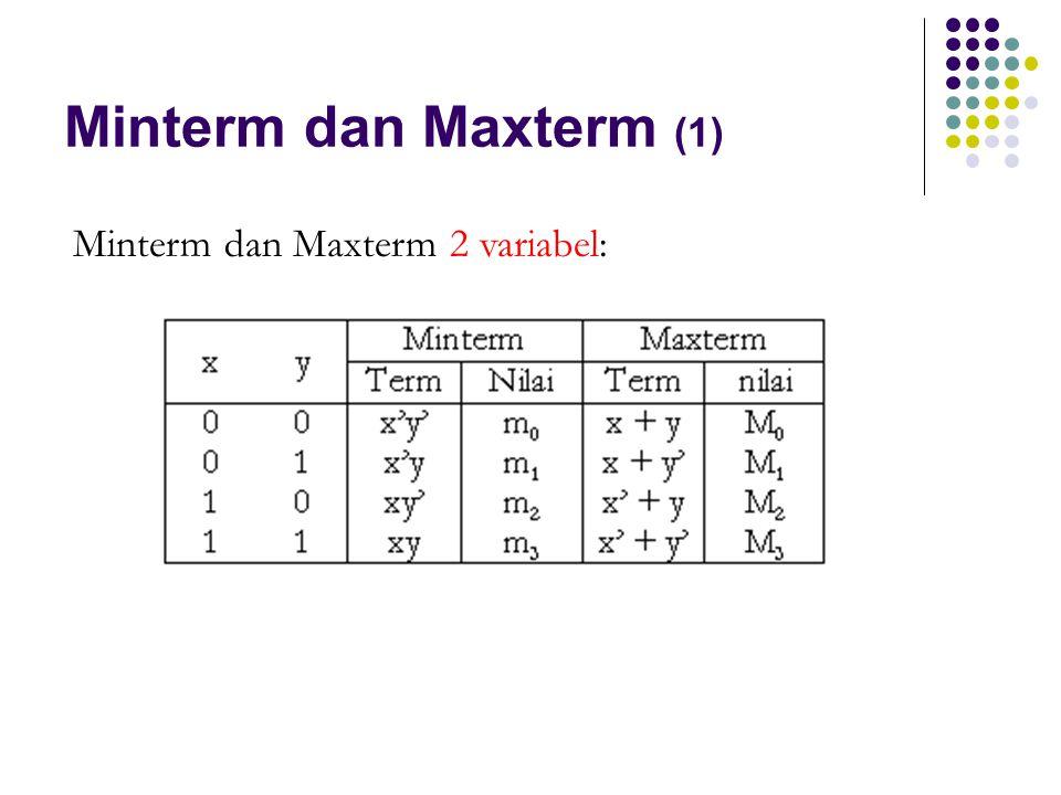 Minterm dan Maxterm (1) Minterm dan Maxterm 2 variabel: