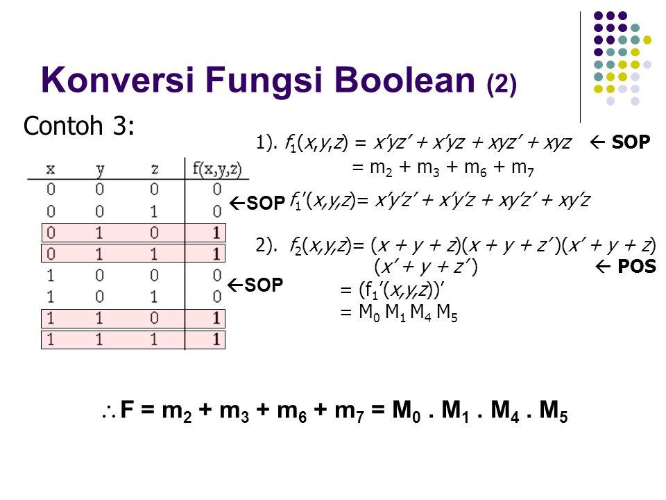 Konversi Fungsi Boolean (2)