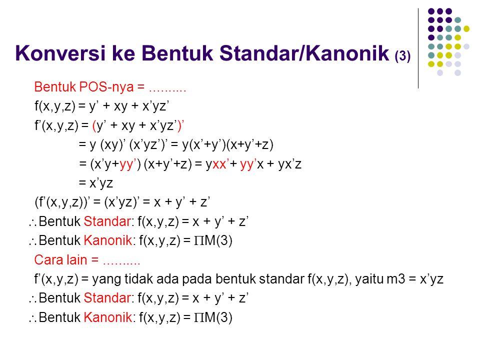 Konversi ke Bentuk Standar/Kanonik (3)