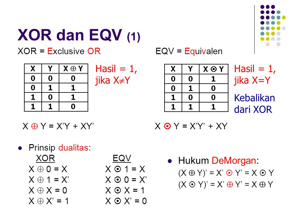 XOR dan EQV (1) Hasil = 1, jika XY Hasil = 1, jika X=Y