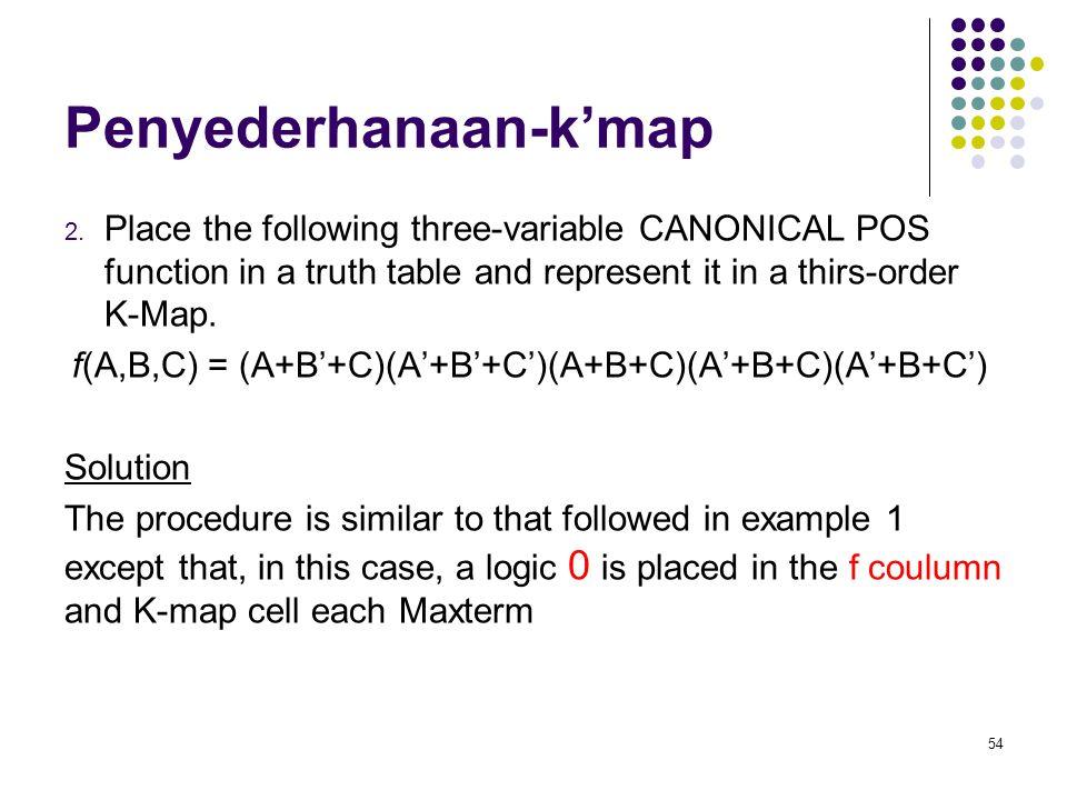 Penyederhanaan-k'map
