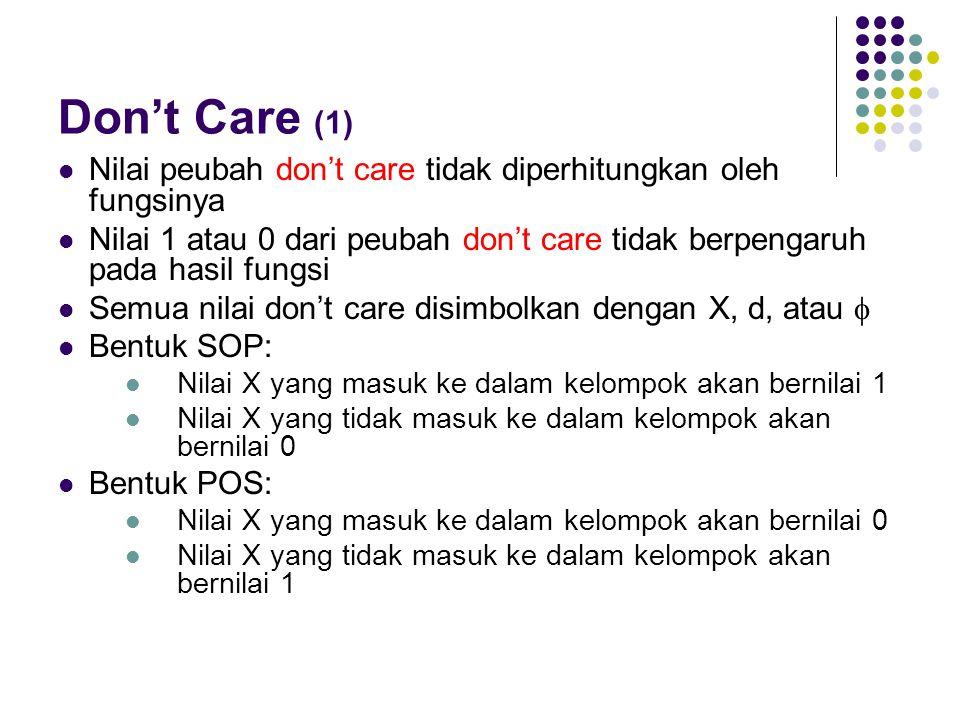 Don't Care (1) Nilai peubah don't care tidak diperhitungkan oleh fungsinya.