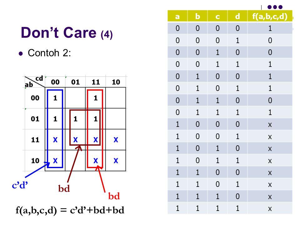 Don't Care (4) c'd' bd bd f(a,b,c,d) = c'd'+bd+bd Contoh 2: a b c d
