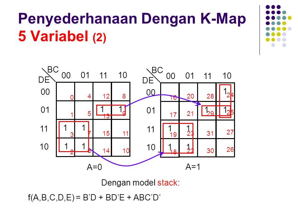 Penyederhanaan Dengan K-Map 5 Variabel (2)