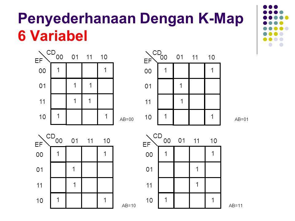 Penyederhanaan Dengan K-Map 6 Variabel