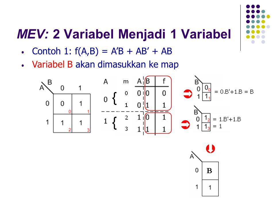 MEV: 2 Variabel Menjadi 1 Variabel