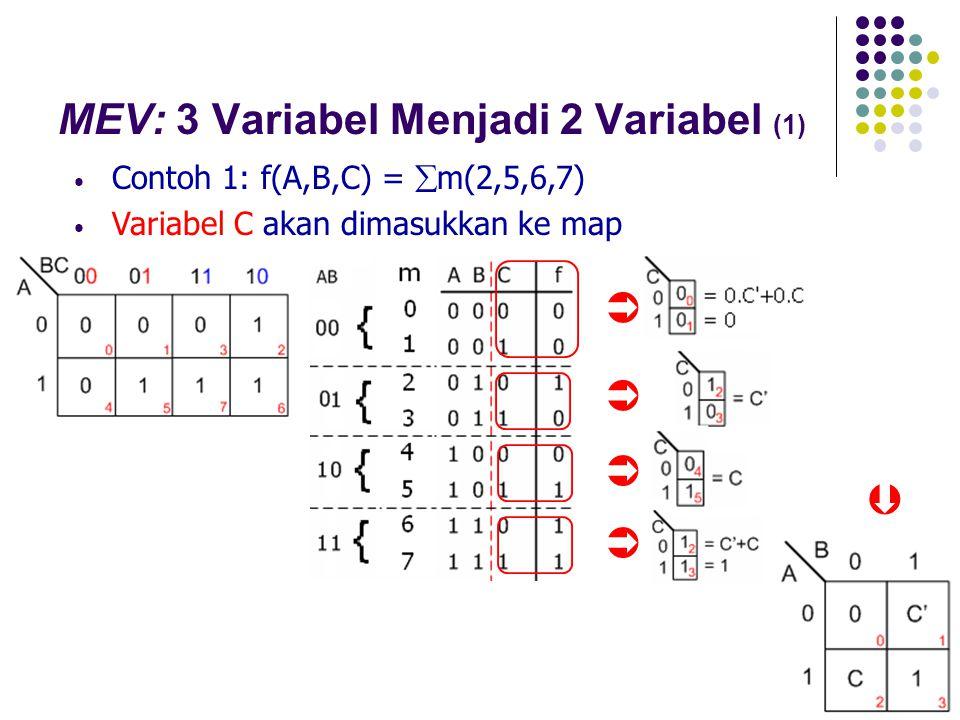 MEV: 3 Variabel Menjadi 2 Variabel (1)