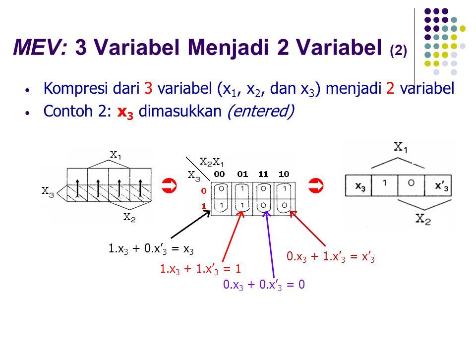 MEV: 3 Variabel Menjadi 2 Variabel (2)