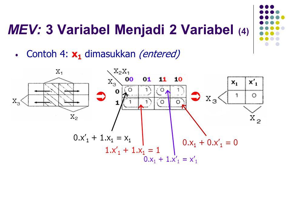 MEV: 3 Variabel Menjadi 2 Variabel (4)