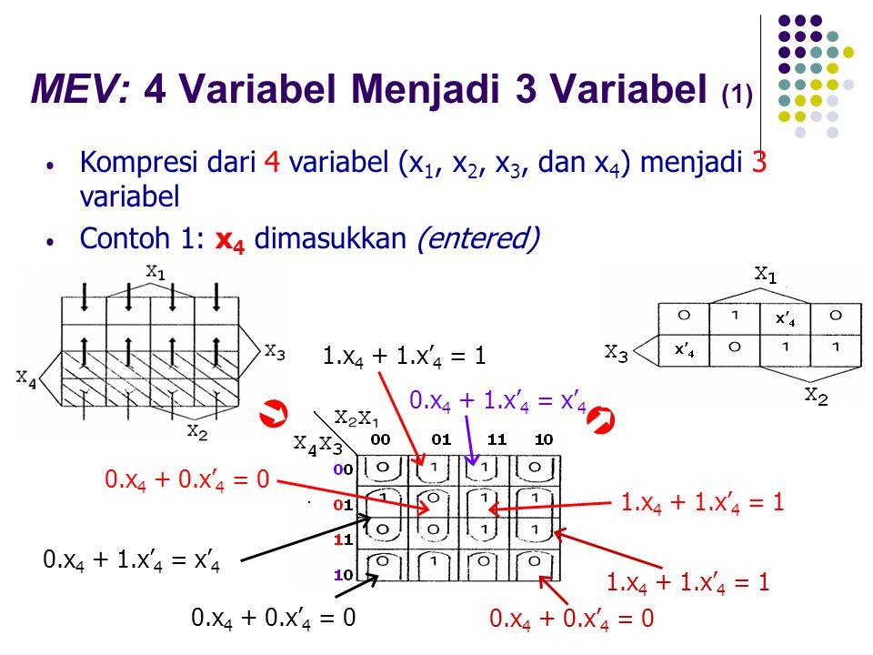 MEV: 4 Variabel Menjadi 3 Variabel (1)