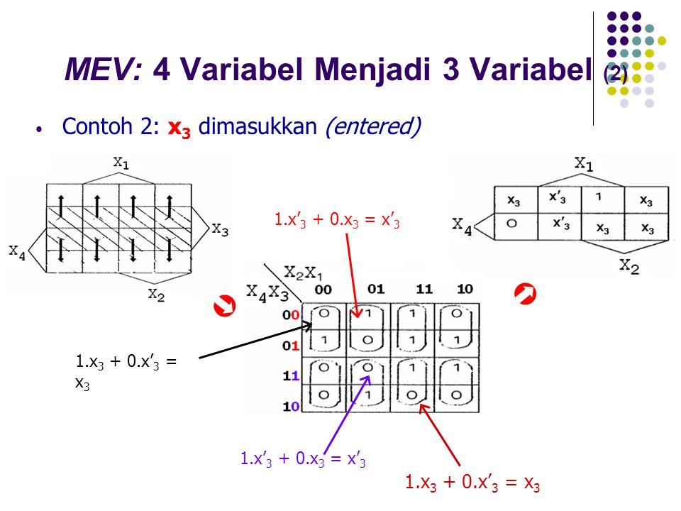 MEV: 4 Variabel Menjadi 3 Variabel (2)