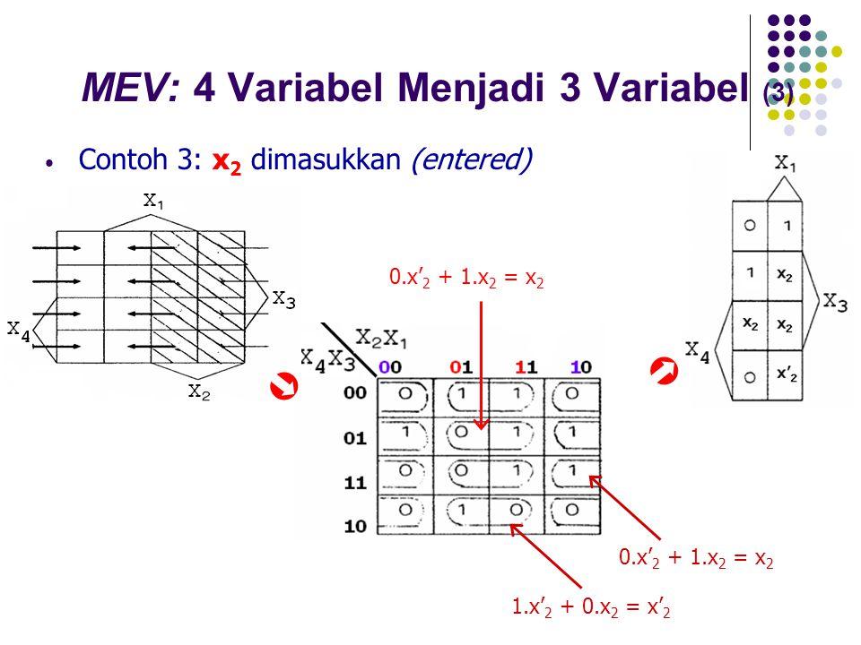 MEV: 4 Variabel Menjadi 3 Variabel (3)