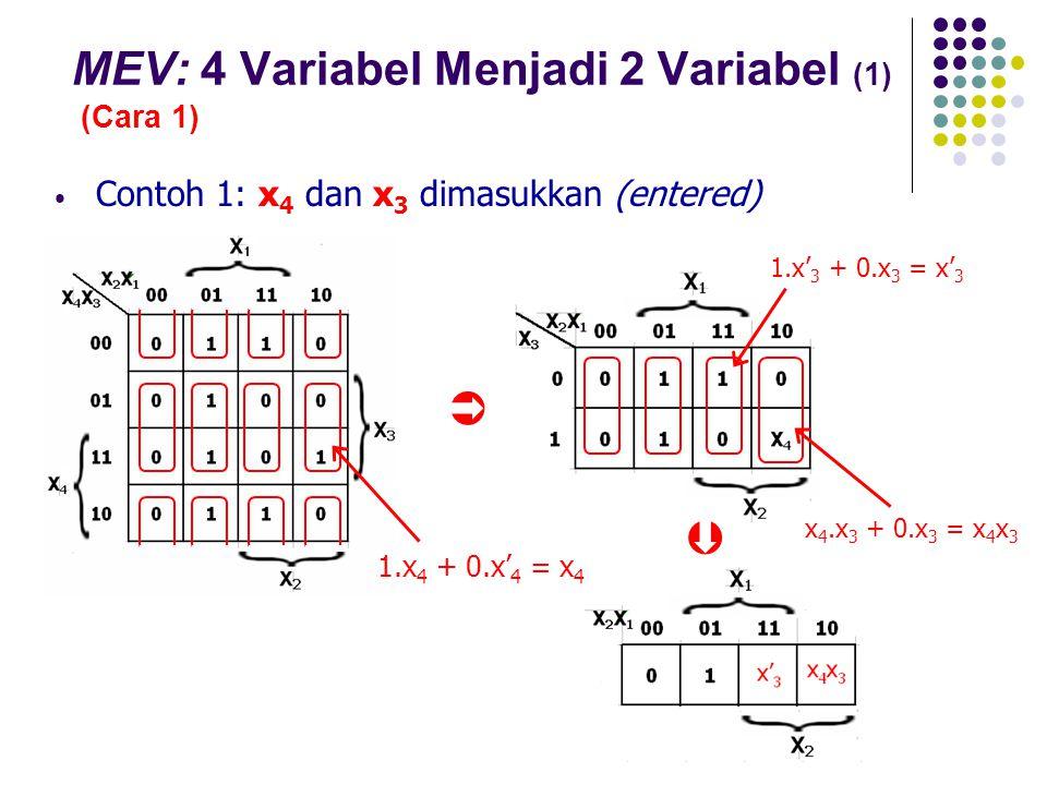 MEV: 4 Variabel Menjadi 2 Variabel (1) (Cara 1)