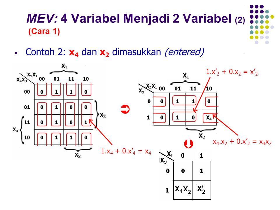 MEV: 4 Variabel Menjadi 2 Variabel (2) (Cara 1)