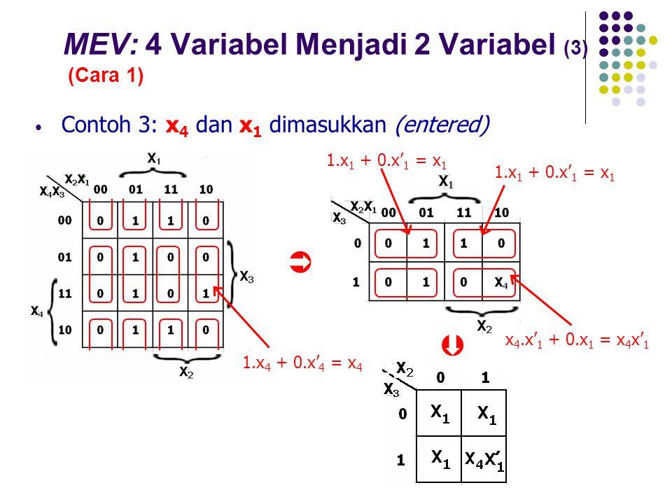 MEV: 4 Variabel Menjadi 2 Variabel (3) (Cara 1)