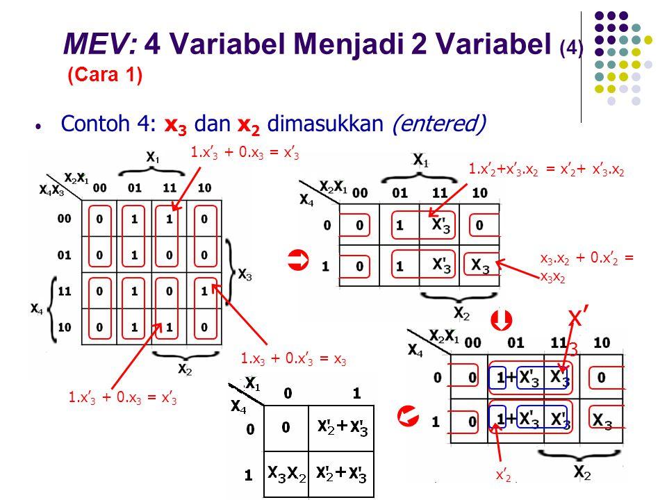 MEV: 4 Variabel Menjadi 2 Variabel (4) (Cara 1)