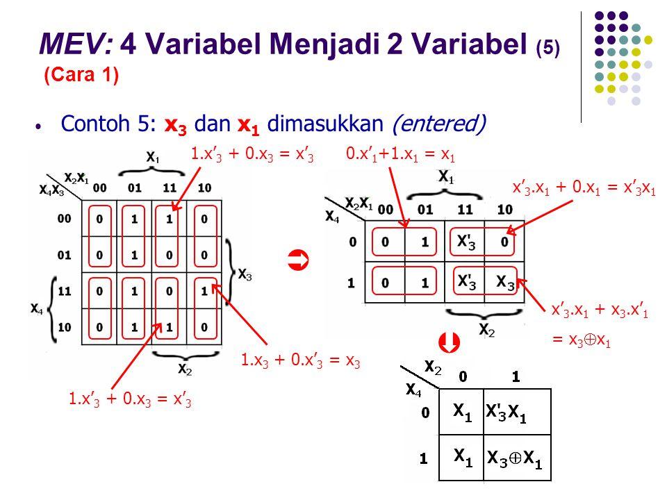 MEV: 4 Variabel Menjadi 2 Variabel (5) (Cara 1)