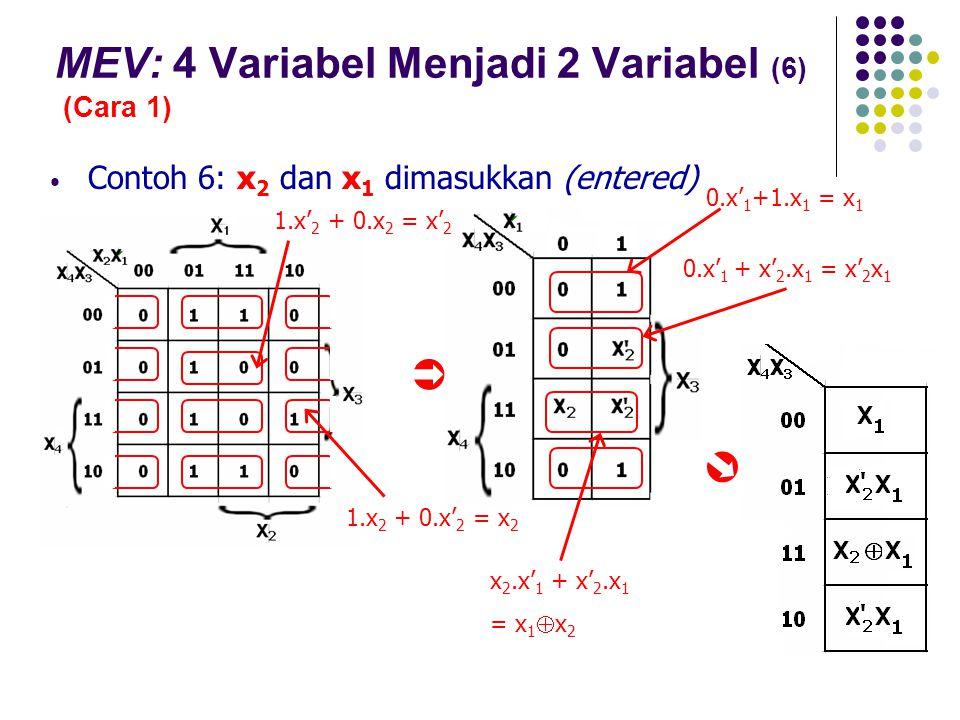 MEV: 4 Variabel Menjadi 2 Variabel (6) (Cara 1)