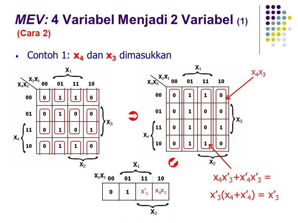 MEV: 4 Variabel Menjadi 2 Variabel (1) (Cara 2)